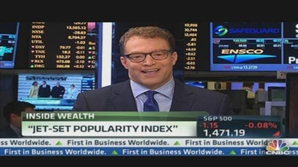 The 'Jet-Set Popularity Index'