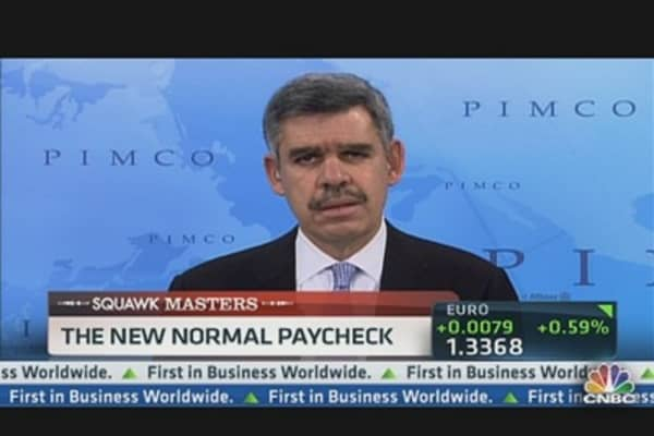 El-Erian's 'Game Theory' on Triple Threat Deficit