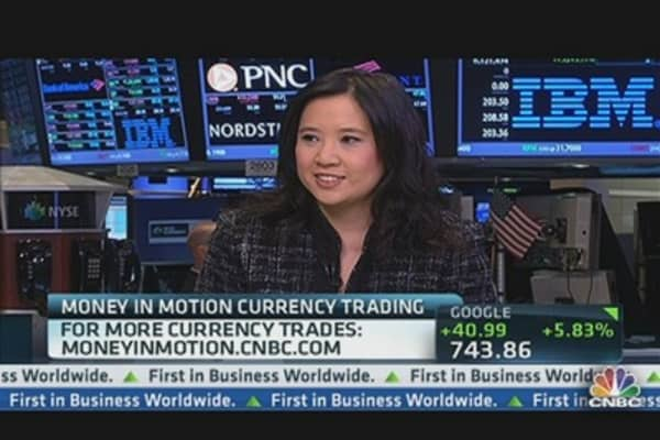 Money In Motion: Has Yen Found Its Footing?