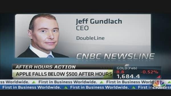 Apple 'A Broken Company': Jeff Gundlach