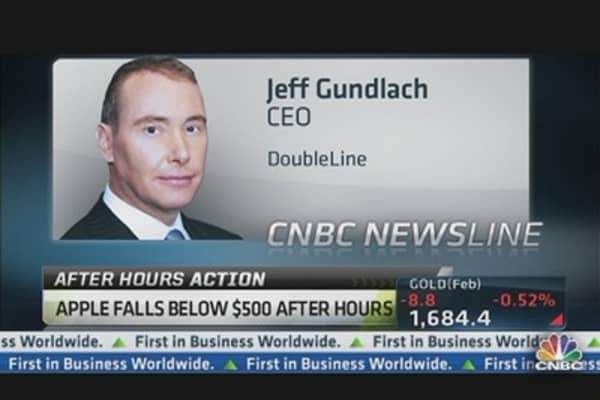 Apple 'A Broken Company': Jeff Gundlach