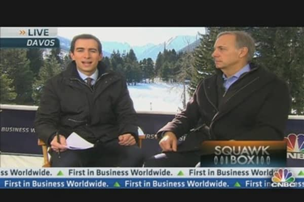 Dalio on Policy & Productivity: Davos, Part 2