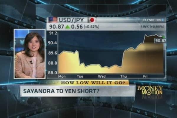 Sayonara to Yen Short?