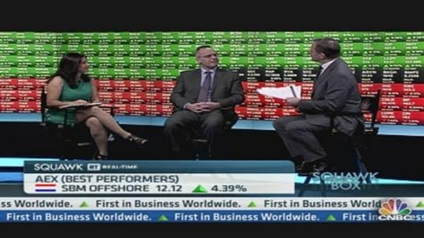Macro ¿Change of Attitudes¿ Will Drive Markets: Pro
