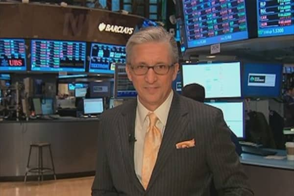 Pisani: Is the Rally for Real?