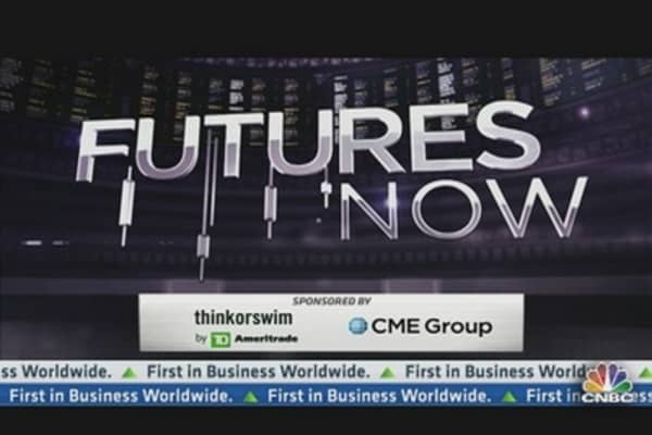 Futures Now: Trouble For Treasuries?