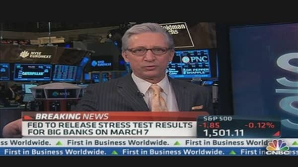 Fed: Stress Test Results Coming March 7th