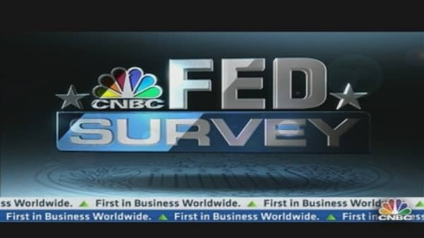 Fed Survey: Results Are In