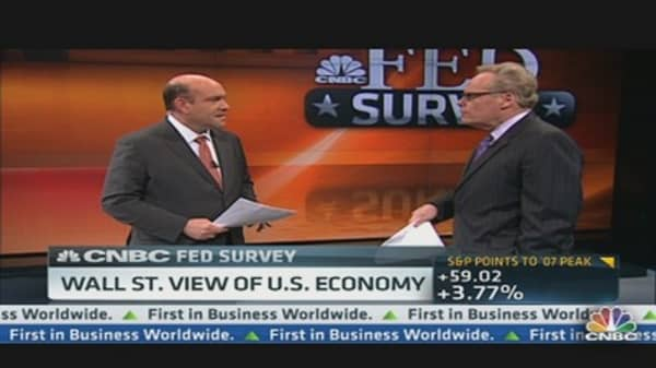 Wall Street's View of US Economy