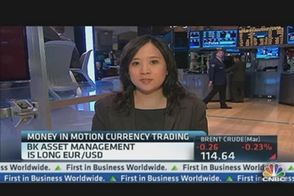 Money In Motion: Trading the Euro Trend