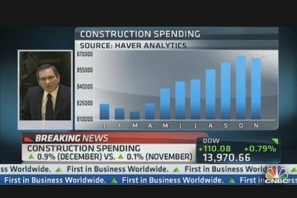 Construction Spending Up 0.9% in December