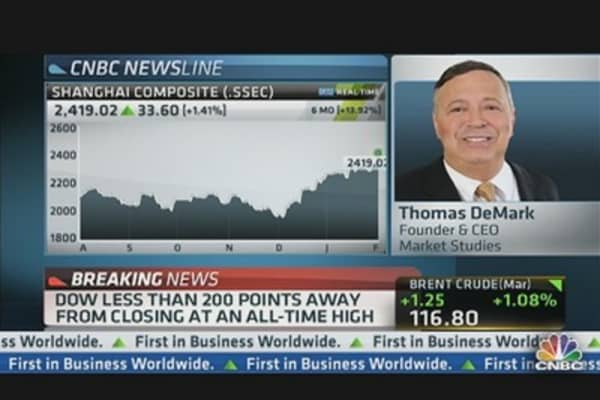 Apple Stock Could Pop Monday: DeMark