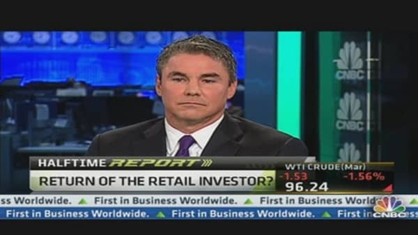 Will Dow 14,000 Lure Retail Investors?