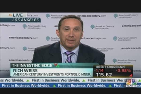 Dow 14k & Beyond
