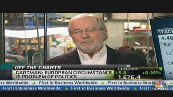 Gartman's European Debt Threat Plays