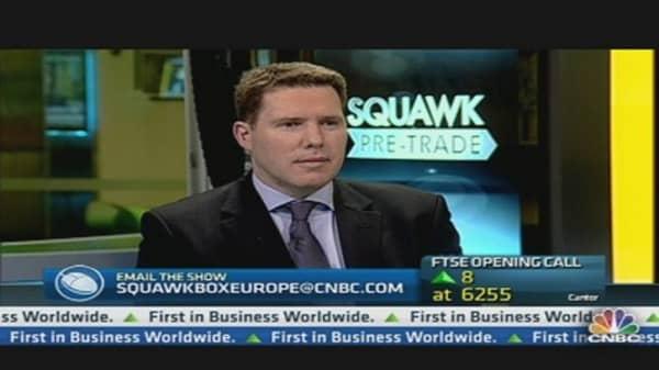 Market Is Over Bought: CIO