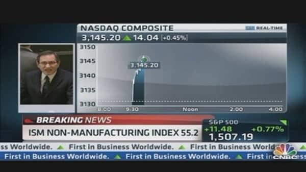 ISM Non-Manufacturing Index 55.2