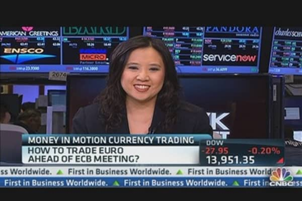 Money In Motion: How Low Can Yen Go?