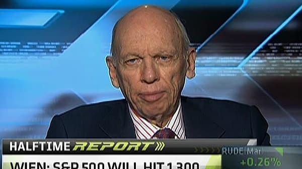 Stocks Facing Correction: Byron Wien