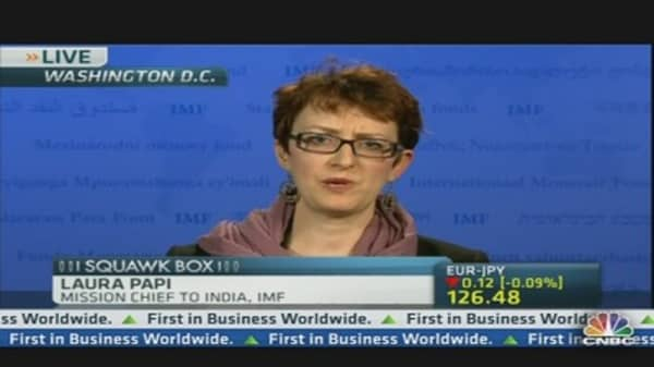 IMF: India Should Continue Inflation Fight