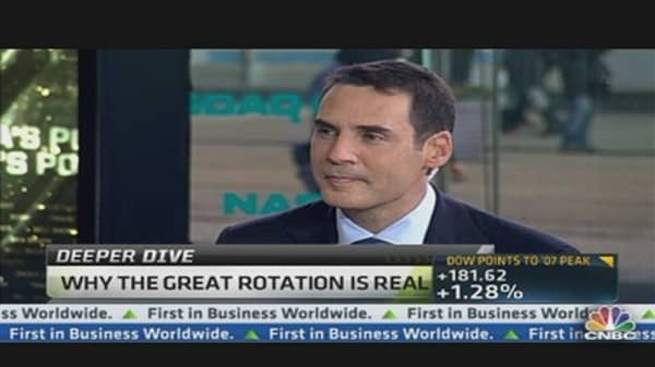 Beware Long-Maturity Bonds: Gottlieb