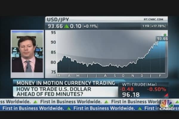 Money In Motion: Trading the Dollars Next Move