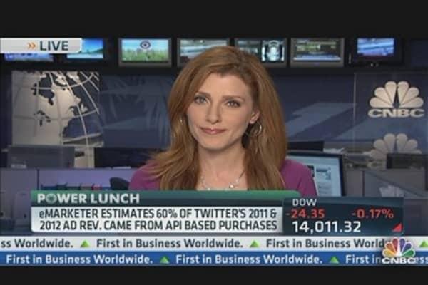 Twitter's New Ad Initiative