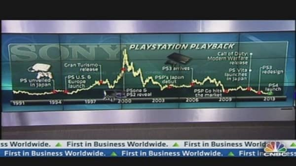 Sony's PS4 Should Gain Market Share: Analyst