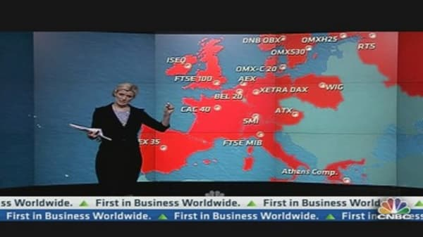 Europe Closes Sharply Lower on Fed Worries