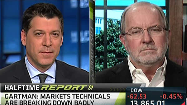7 Percent Correction Ahead: Dennis Gartman