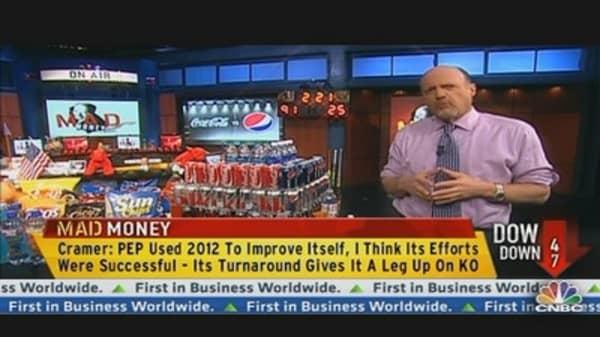Buy PepsiCo or Coca-Cola?