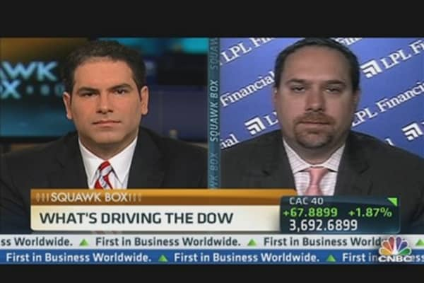 Markets Continue to Overreact to Fed Minutes: Greenhaus