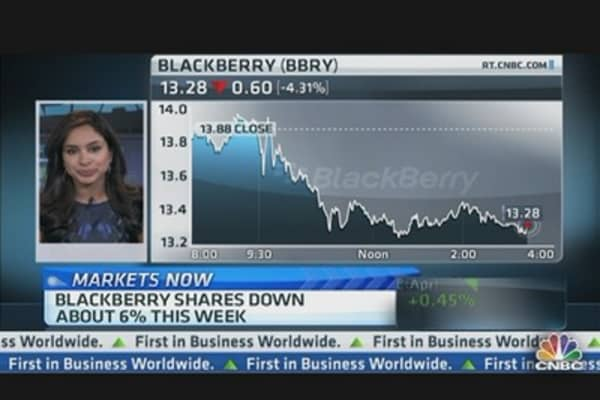 Can BlackBerry Pull it Off?