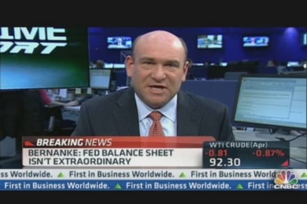 Bernanke's Testimony Addresses QE & Sequestration