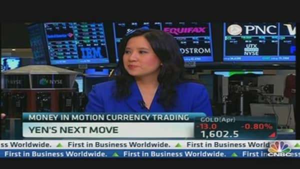 Money In Motion: Trading the Yen's Next Move
