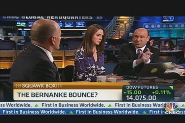 Bernanke vs. the Markets