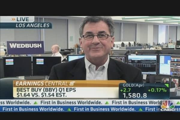 Best Buy Earnings Break Down: Analyst