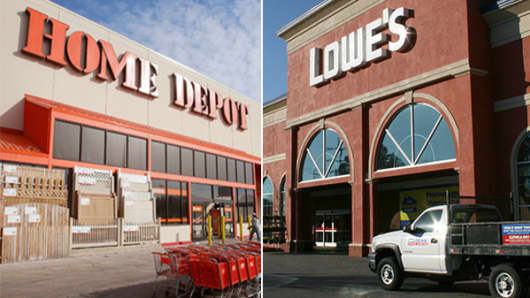 Home Depot Lowes Split