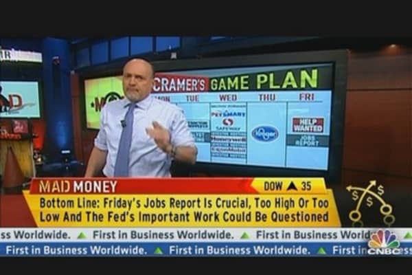 Cramer's Game Plan: The Week Ahead