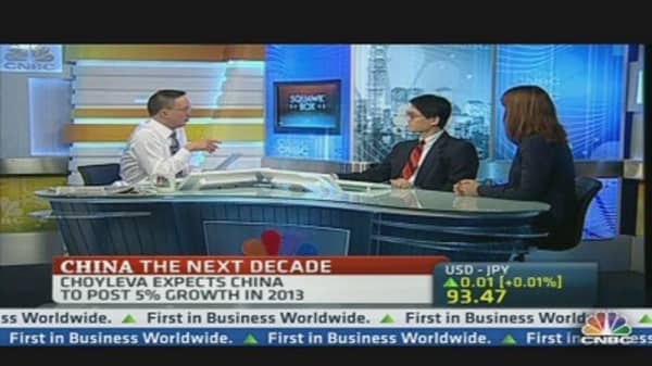 Bull Vs Bear: What's the Road Ahead For China?