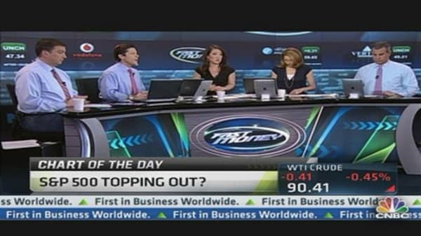 Tom DeMark Picks Top in S&P 500