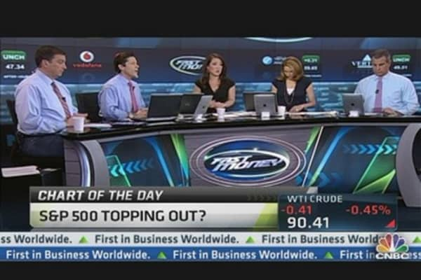 Tom DeMark Picks Top in S&P 500