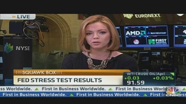 Banks Pass Fed's Tests