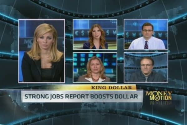 Can Stocks & the Dollar Continue to Rally?