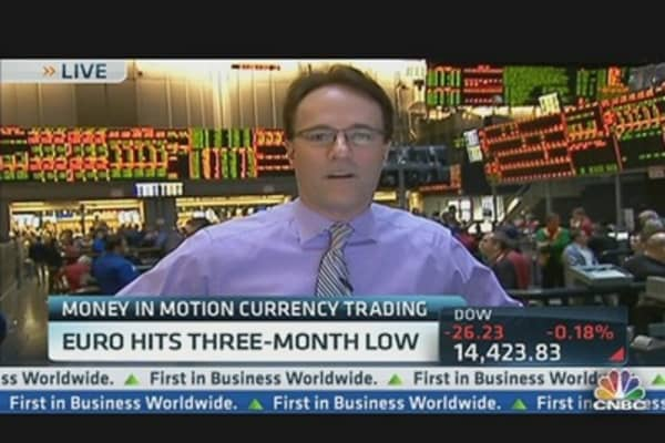 Money In Motion: Italian Worries Drop Euro