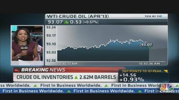 Crude Oil Inventories Up 2.62 Million Barrels