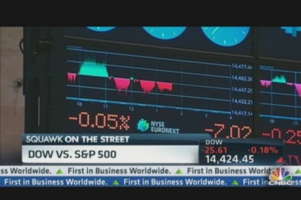 What's the Big Deal About the Dow?
