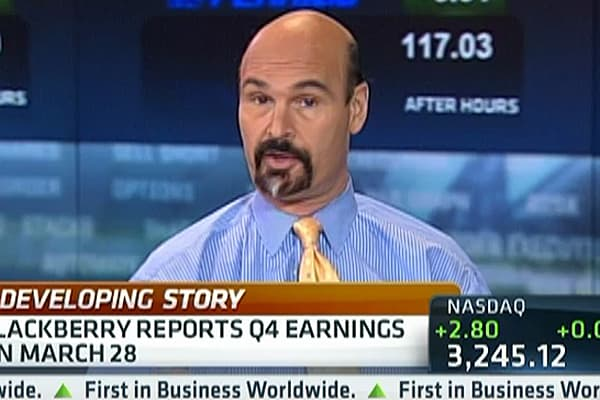 'Suspicious' Activity in BlackBerry?: Najarian
