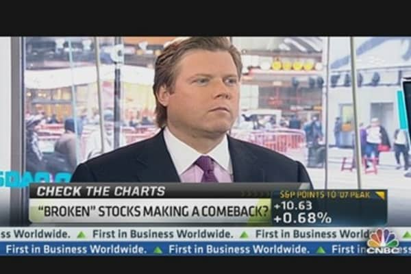 Broken Stocks Making a Comeback: Carter Worth