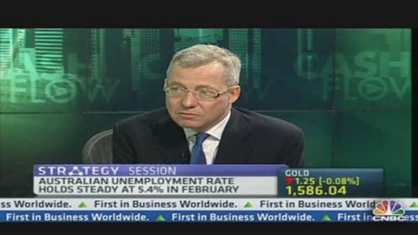 Oz Jobs Data Diminishes Rate Cut Hopes: Pro